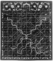 Sufi, 100 felter (Delhi-Agra-området el. Punjab, ca. 1825-50)