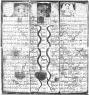 Vaishnava, 360 felter (Punjab Hills, Punjab, midt el. sen 19 . årh.)